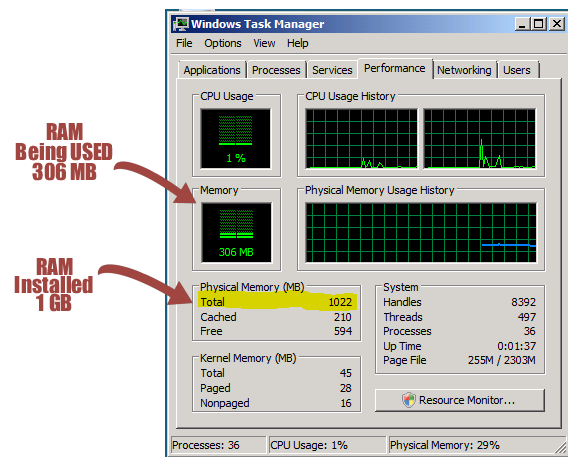 Task Manager Low Ram